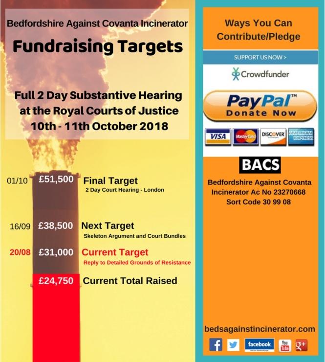 Copy_of_Fundraising_Targets_-_Full_Taller_2