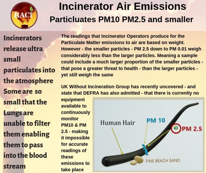 PM Emissions 1